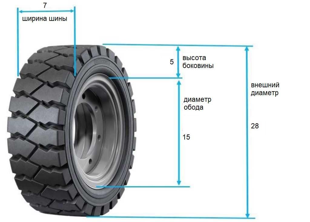 Как правильно прочесть размер шины вилочного погрузчика?