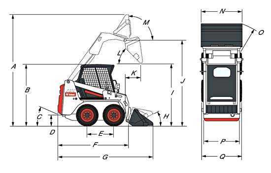 Габариты Bobcat S100