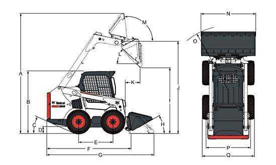 Габариты Bobcat S550