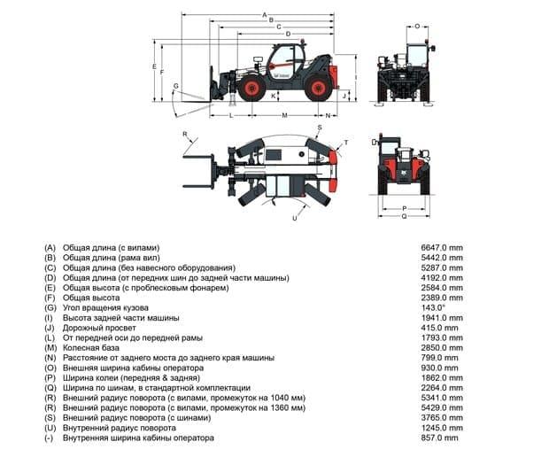 Габариты Bobcat T36120 (SL)