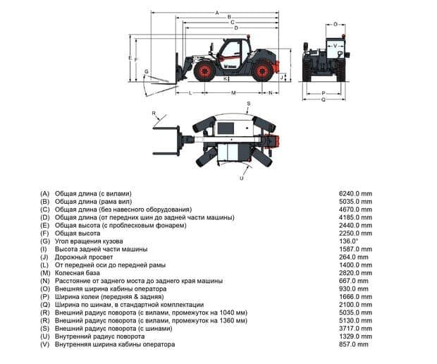 Габариты Bobcat TL30.70